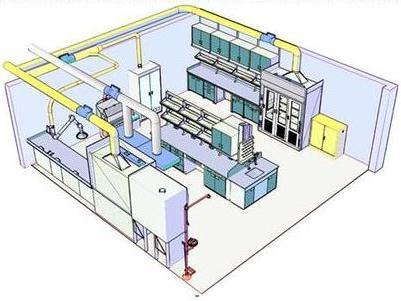 实验室总体设计内容及规范