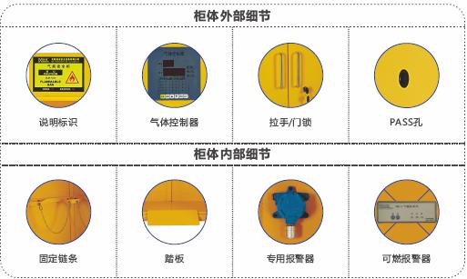气瓶柜细节图