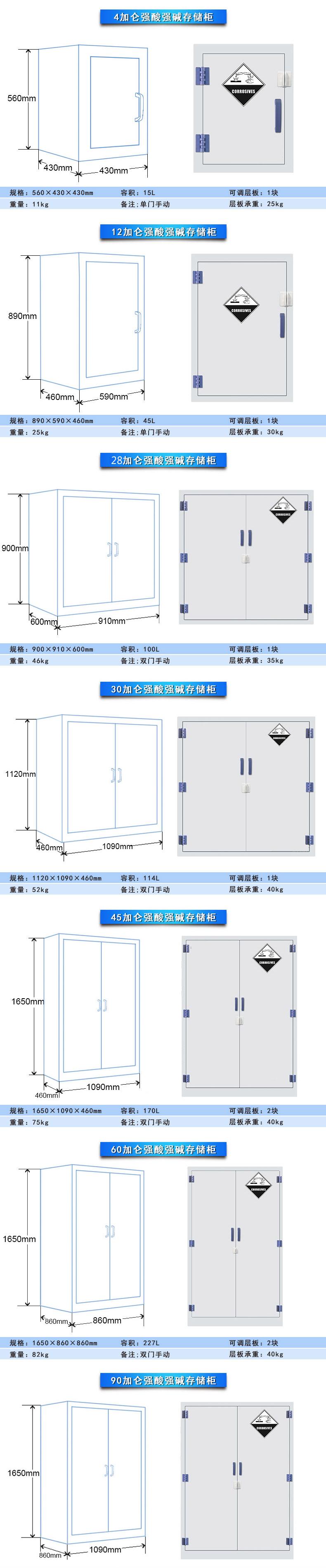 各类PP酸碱柜尺寸
