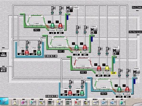 VAV变风量变频系统