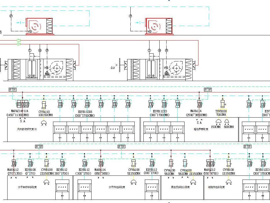 实验室建筑面积和平面系数